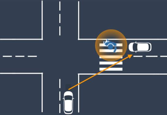 Sensor See Around Corner